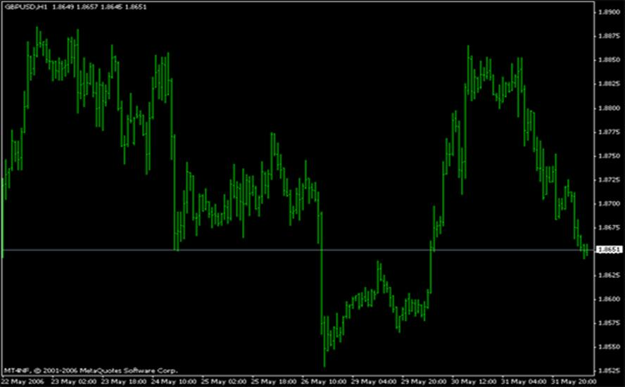 Forex easy news trader v1 02 quest